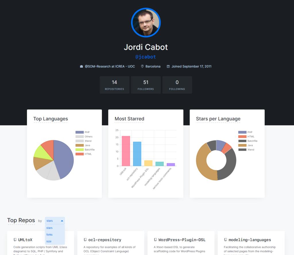 GitHub profile in OctoProfile